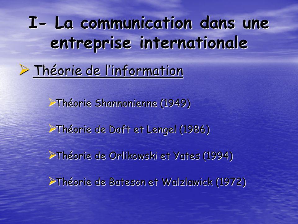 I- La communication dans une entreprise internationale Théorie de linformation Théorie de linformation Théorie Shannonienne (1949) Théorie Shannonienn