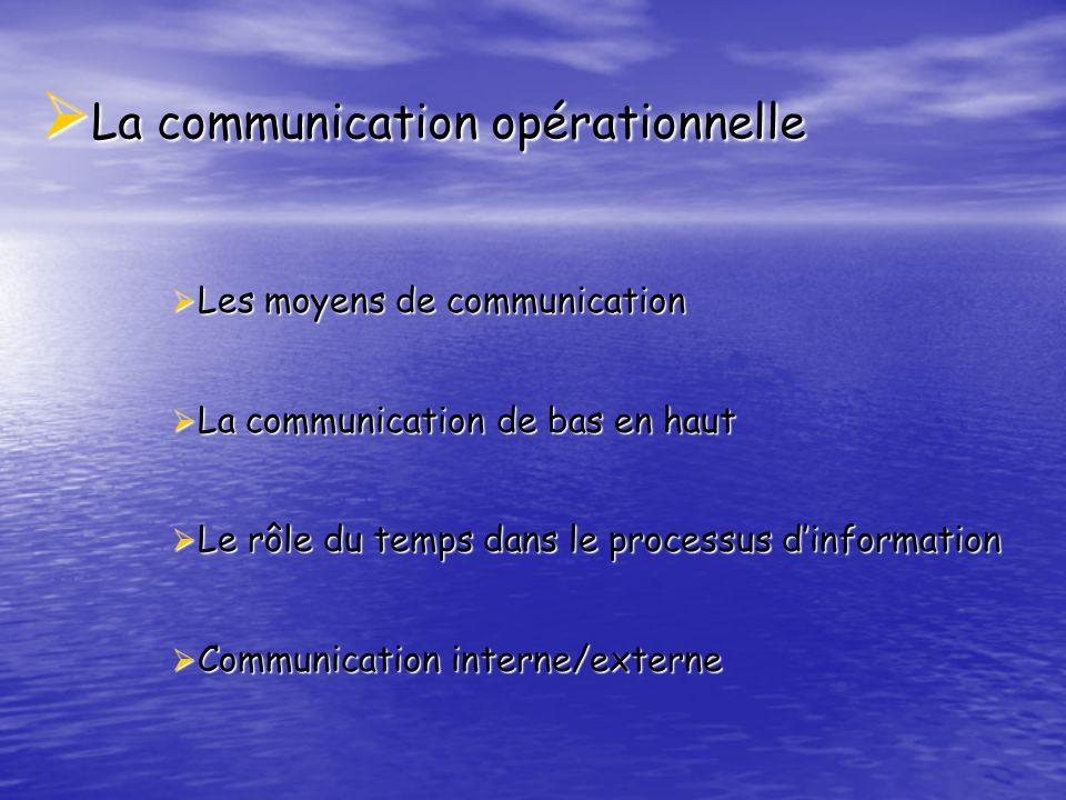 La communication opérationnelle La communication opérationnelle Les moyens de communication Les moyens de communication La communication de bas en hau