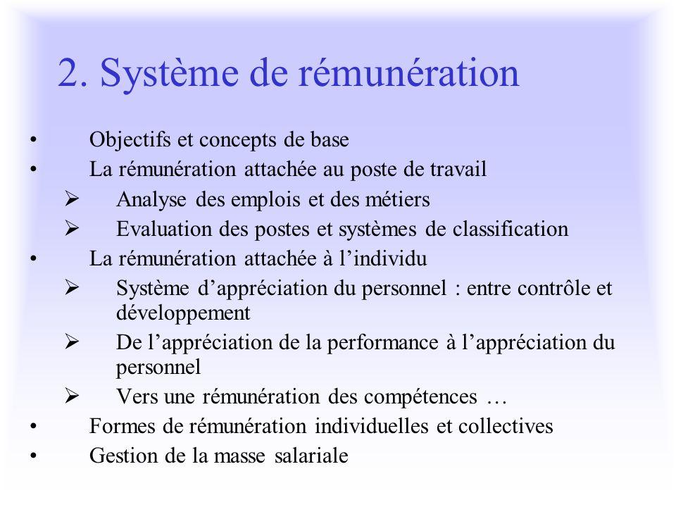 2. Système de rémunération Objectifs et concepts de base La rémunération attachée au poste de travail Analyse des emplois et des métiers Evaluation de
