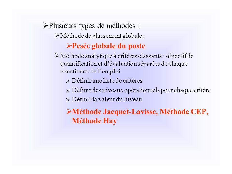 Plusieurs types de méthodes : Méthode de classement globale : Pesée globale du poste Méthode analytique à critères classants : objectif de quantificat