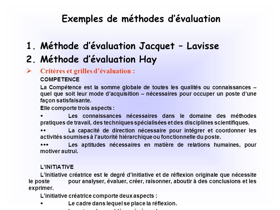 Exemples de méthodes dévaluation 1.Méthode dévaluation Jacquet – Lavisse 2.Méthode dévaluation Hay Critères et grilles dévaluation : COMPETENCE La Com