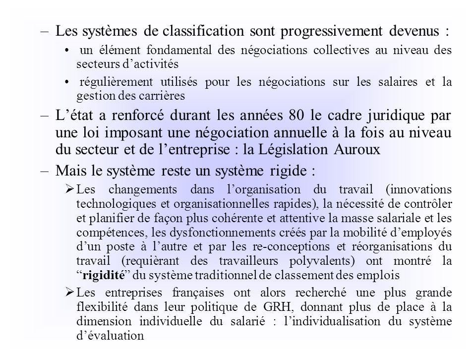 –Les systèmes de classification sont progressivement devenus : un élément fondamental des négociations collectives au niveau des secteurs dactivités r