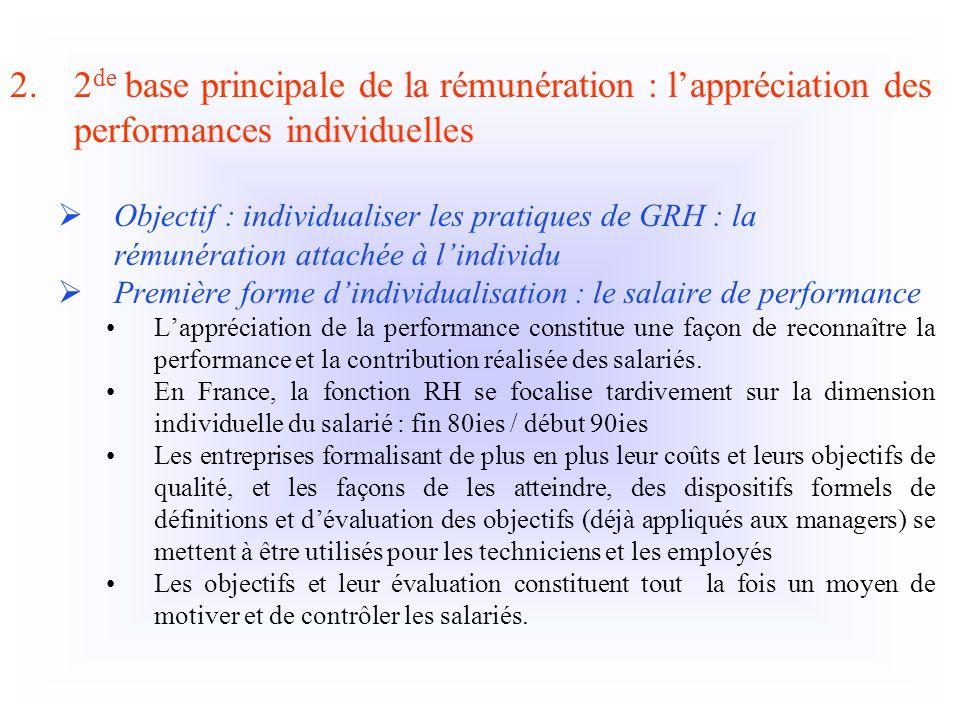 2.2 de base principale de la rémunération : lappréciation des performances individuelles Objectif : individualiser les pratiques de GRH : la rémunérat