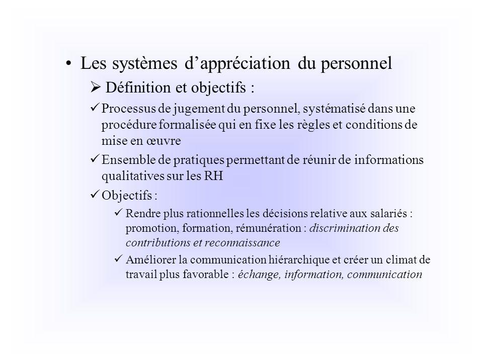 Les systèmes dappréciation du personnel Définition et objectifs : Processus de jugement du personnel, systématisé dans une procédure formalisée qui en