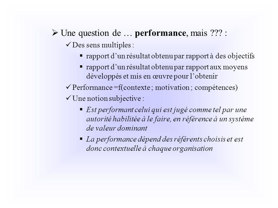 Une question de … performance, mais ??? : Des sens multiples : rapport dun résultat obtenu par rapport à des objectifs rapport dun résultat obtenu par