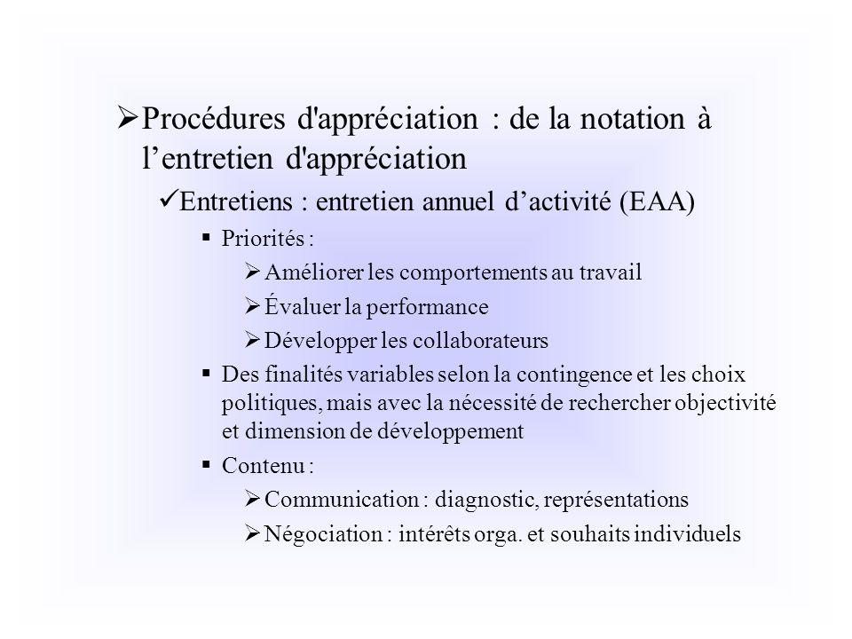 Procédures d'appréciation : de la notation à lentretien d'appréciation Entretiens : entretien annuel dactivité (EAA) Priorités : Améliorer les comport