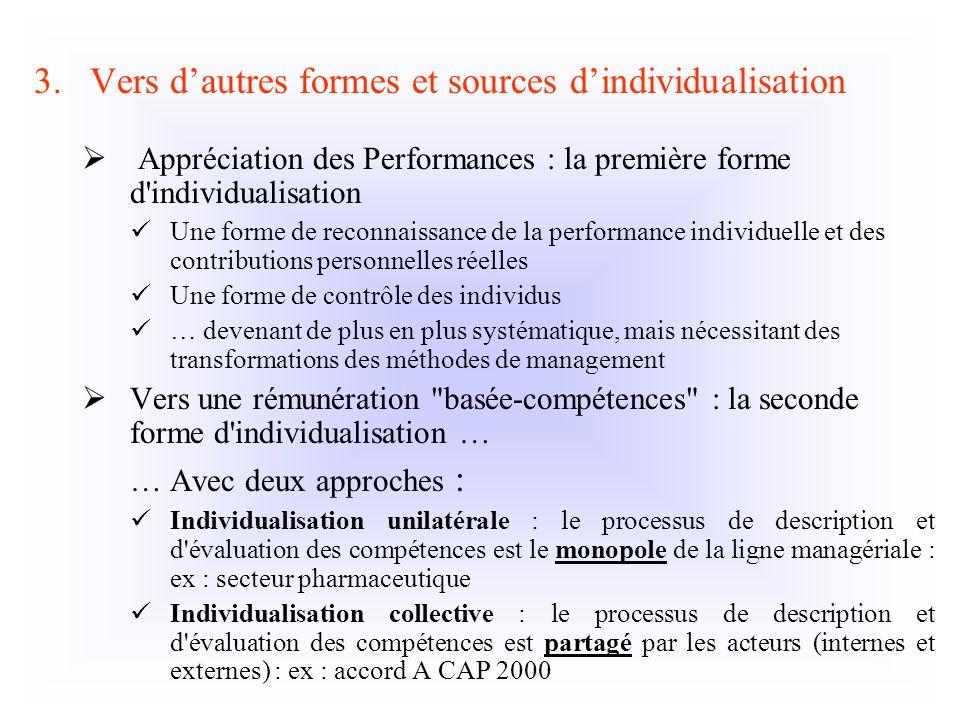 3.Vers dautres formes et sources dindividualisation Appréciation des Performances : la première forme d'individualisation Une forme de reconnaissance