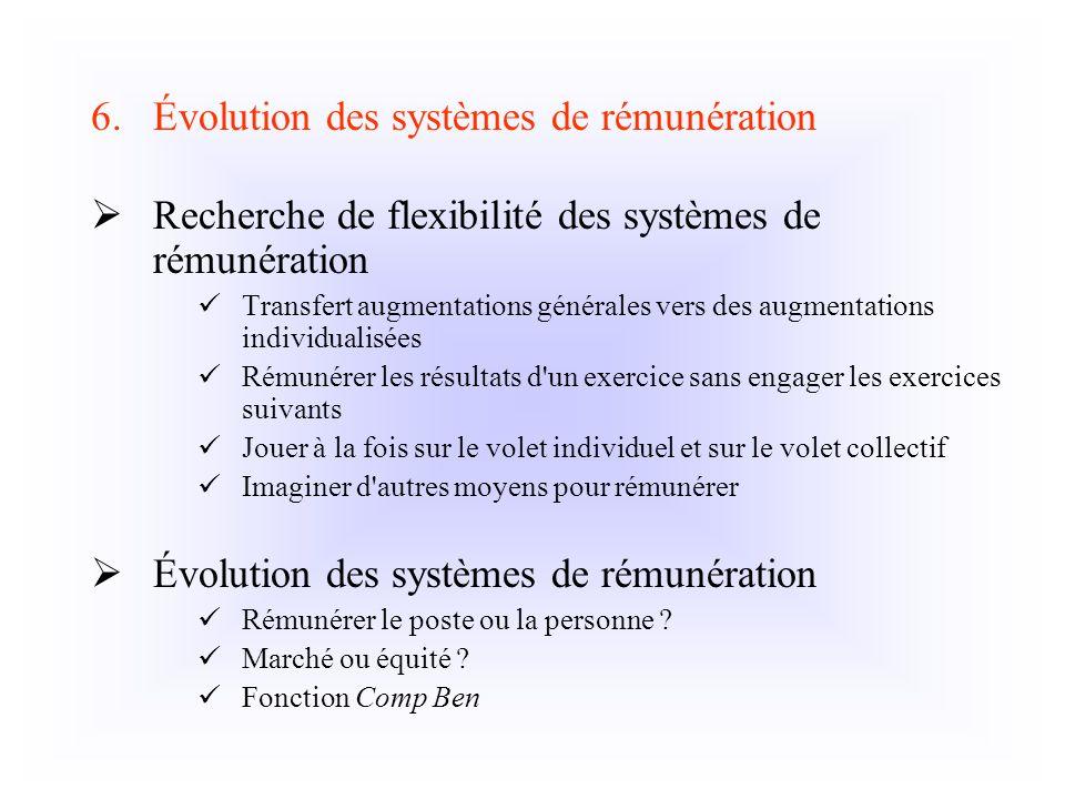 6.Évolution des systèmes de rémunération Recherche de flexibilité des systèmes de rémunération Transfert augmentations générales vers des augmentation
