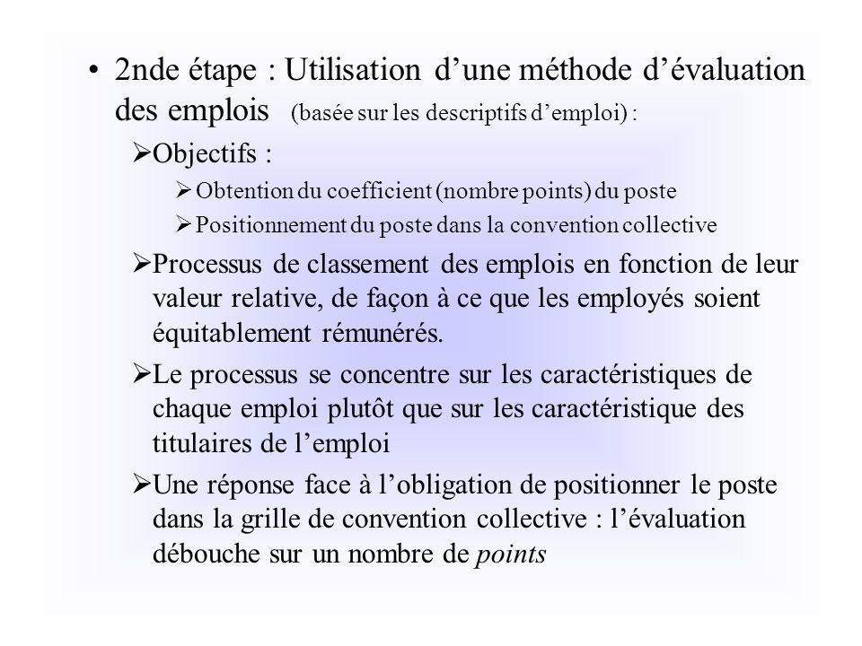 2nde étape : Utilisation dune méthode dévaluation des emplois (basée sur les descriptifs demploi) : Objectifs : Obtention du coefficient (nombre point