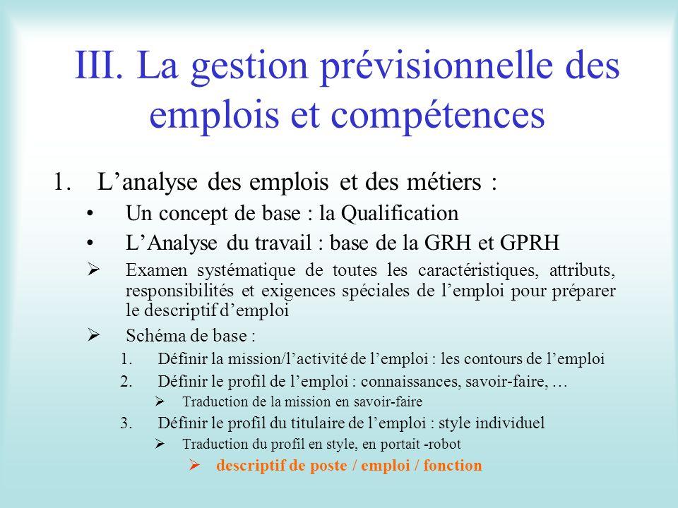 III. La gestion prévisionnelle des emplois et compétences 1.Lanalyse des emplois et des métiers : Un concept de base : la Qualification LAnalyse du tr