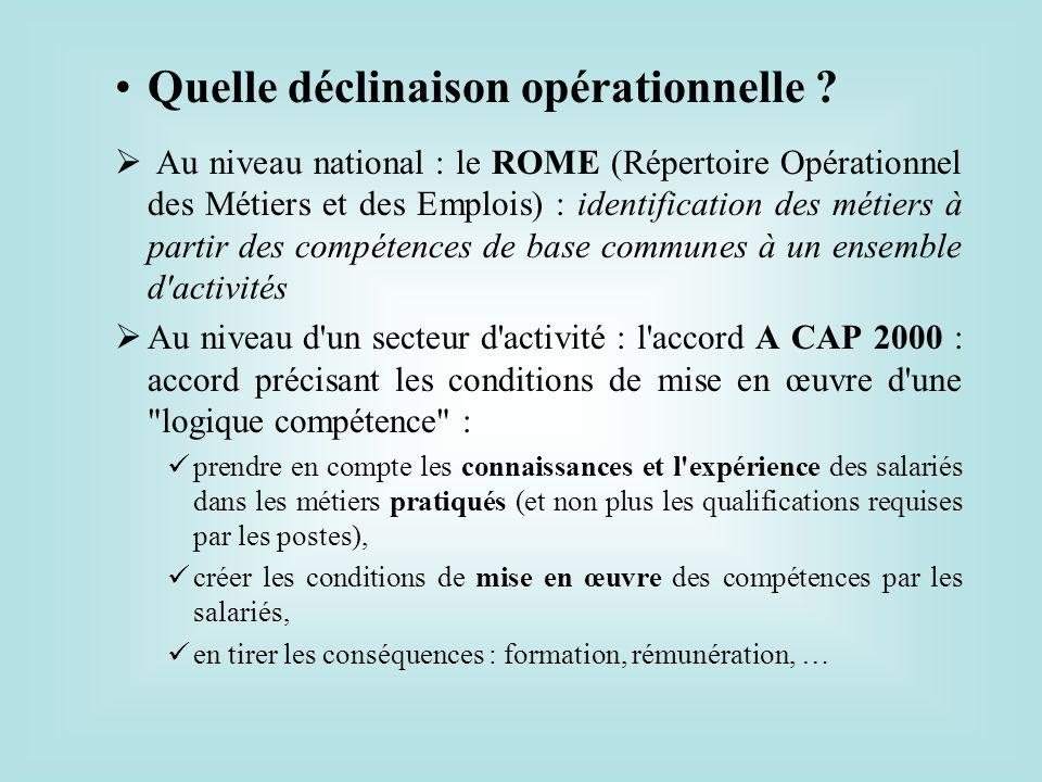 Quelle déclinaison opérationnelle ? Au niveau national : le ROME (Répertoire Opérationnel des Métiers et des Emplois) : identification des métiers à p