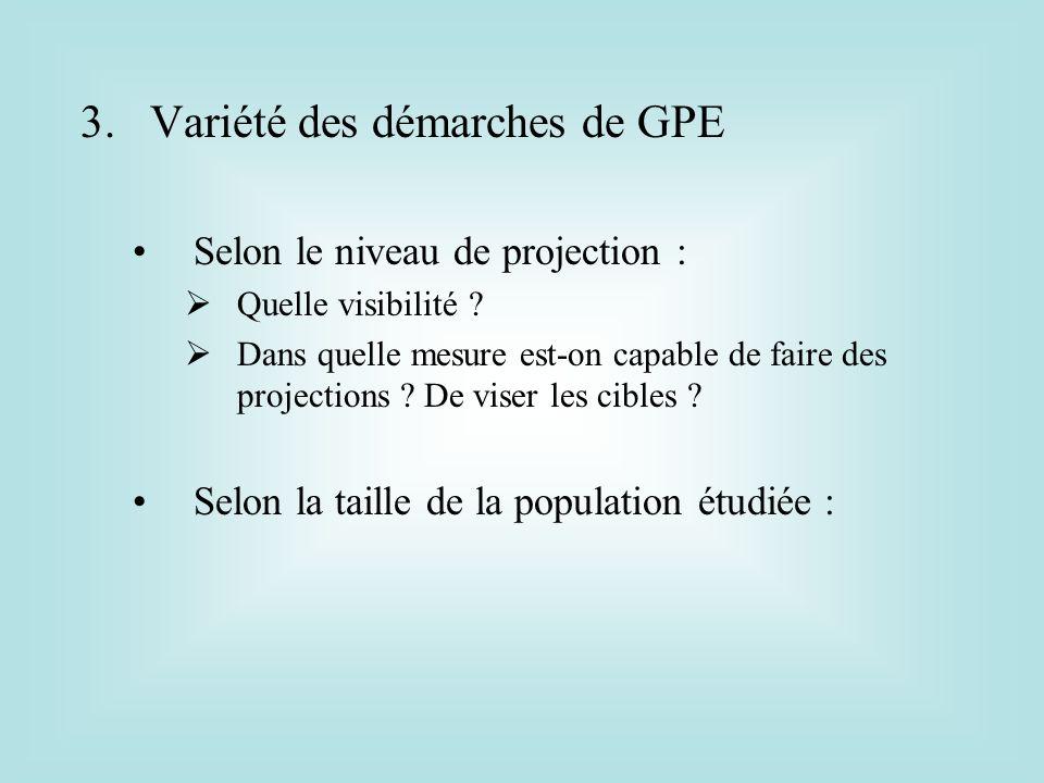 3.Variété des démarches de GPE Selon le niveau de projection : Quelle visibilité ? Dans quelle mesure est-on capable de faire des projections ? De vis