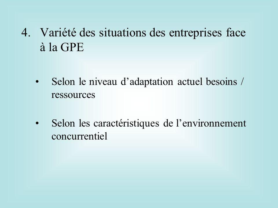 4.Variété des situations des entreprises face à la GPE Selon le niveau dadaptation actuel besoins / ressources Selon les caractéristiques de lenvironn