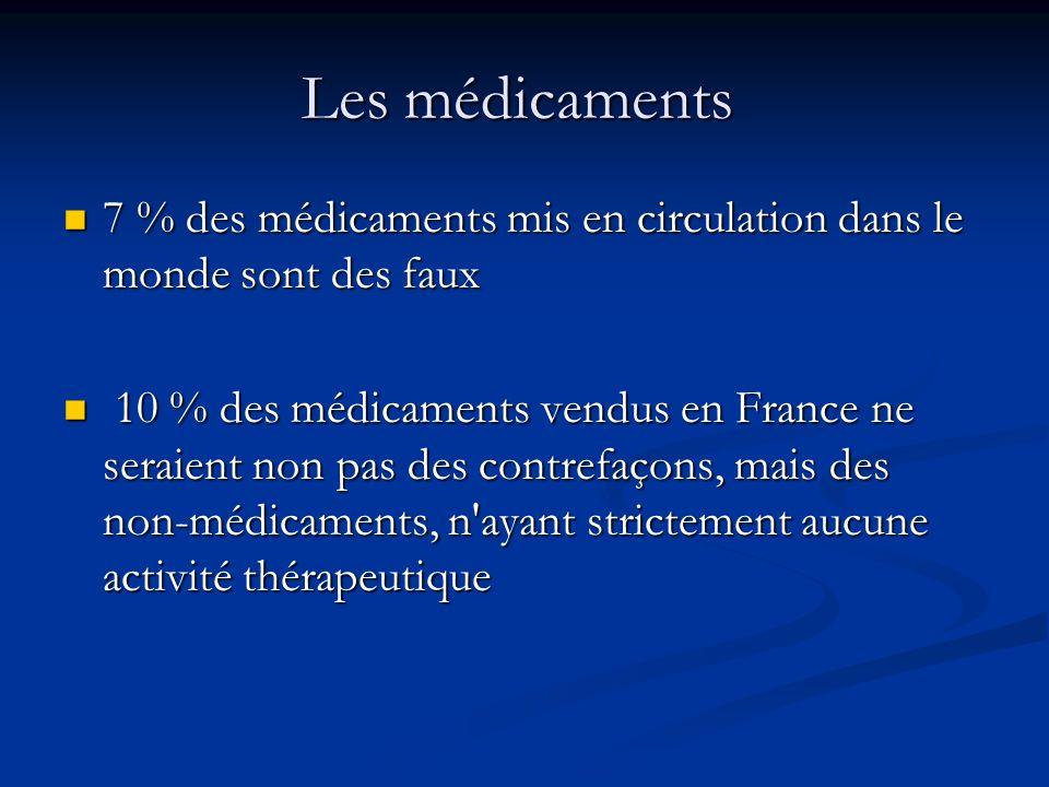 Les médicaments Les médicaments 7 % des médicaments mis en circulation dans le monde sont des faux 7 % des médicaments mis en circulation dans le mond