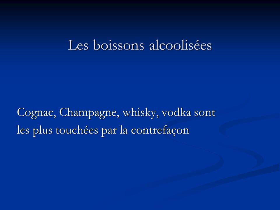 Les boissons alcoolisées Cognac, Champagne, whisky, vodka sont les plus touchées par la contrefaçon