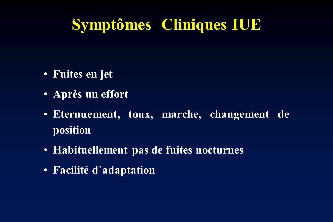 Symptômes Cliniques IUE Fuites en jet Après un effort Eternuement, toux, marche, changement de position Habituellement pas de fuites nocturnes Facilit