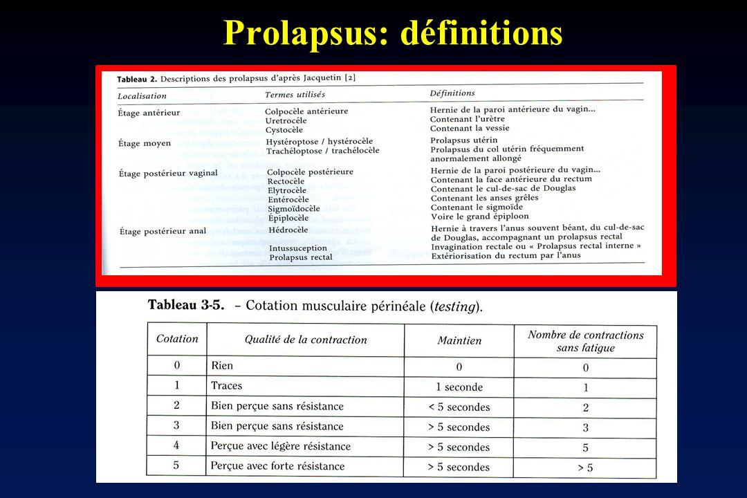 Prolapsus: définitions