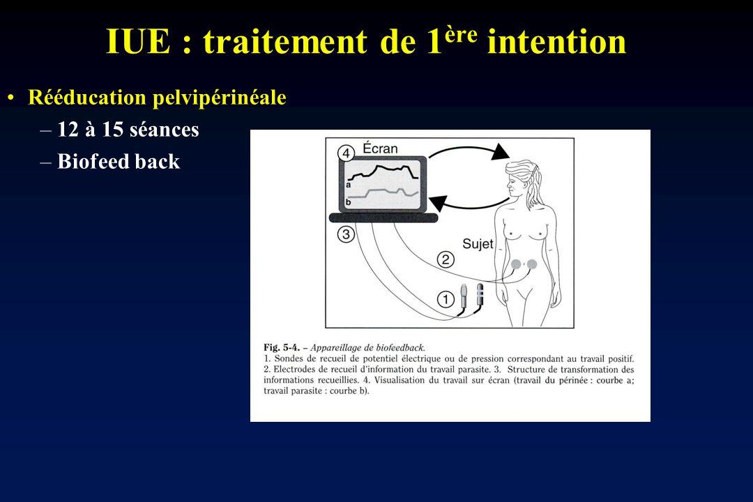 IUE : traitement de 1 ère intention Rééducation pelvipérinéale –12 à 15 séances –Biofeed back