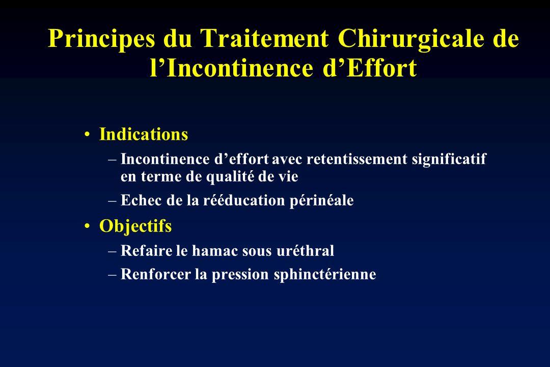 Principes du Traitement Chirurgicale de lIncontinence dEffort Indications –Incontinence deffort avec retentissement significatif en terme de qualité d