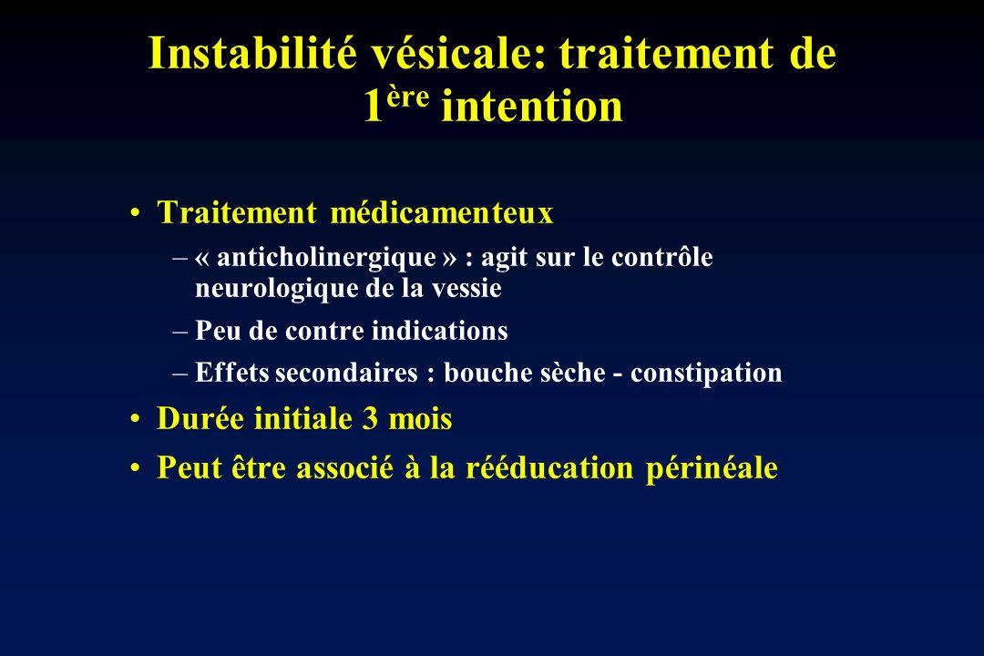 Instabilité vésicale: traitement de 1 ère intention Traitement médicamenteux –« anticholinergique » : agit sur le contrôle neurologique de la vessie –
