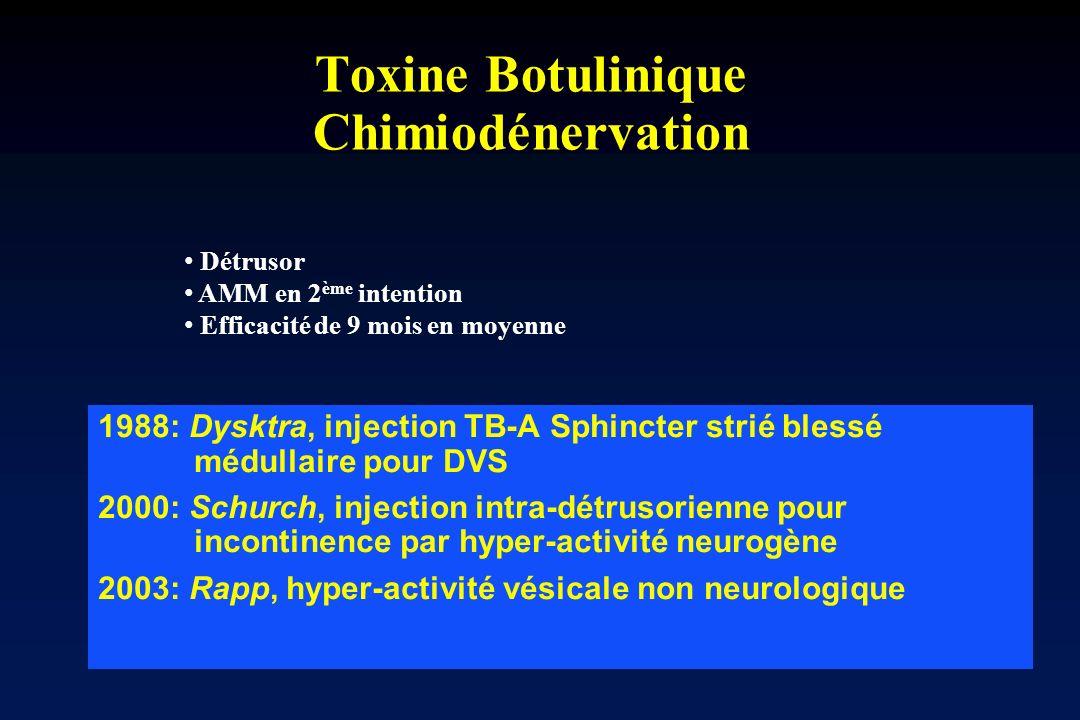 Toxine Botulinique Chimiodénervation 1988: Dysktra, injection TB-A Sphincter strié blessé médullaire pour DVS 2000: Schurch, injection intra-détrusori