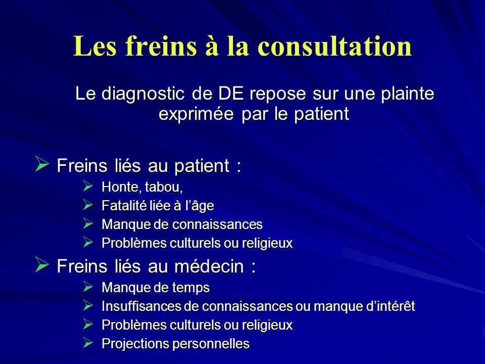 Les freins à la consultation Le diagnostic de DE repose sur une plainte exprimée par le patient Le diagnostic de DE repose sur une plainte exprimée pa