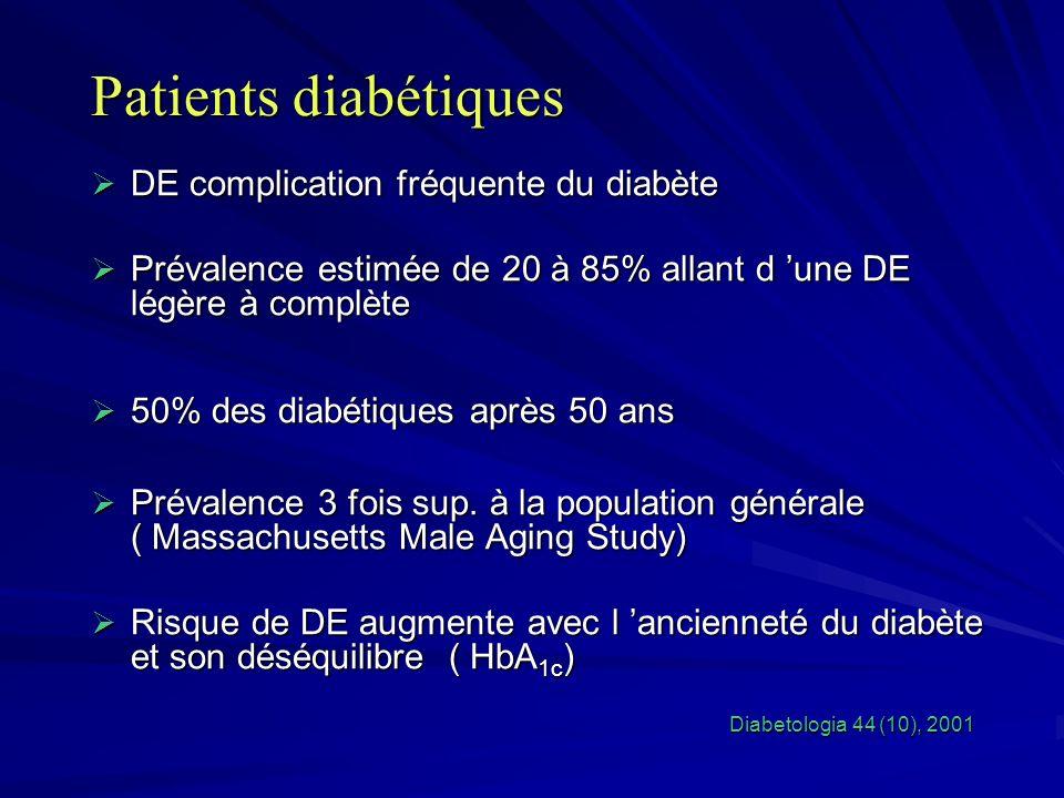 Patients diabétiques DE complication fréquente du diabète DE complication fréquente du diabète Prévalence estimée de 20 à 85% allant d une DE légère à