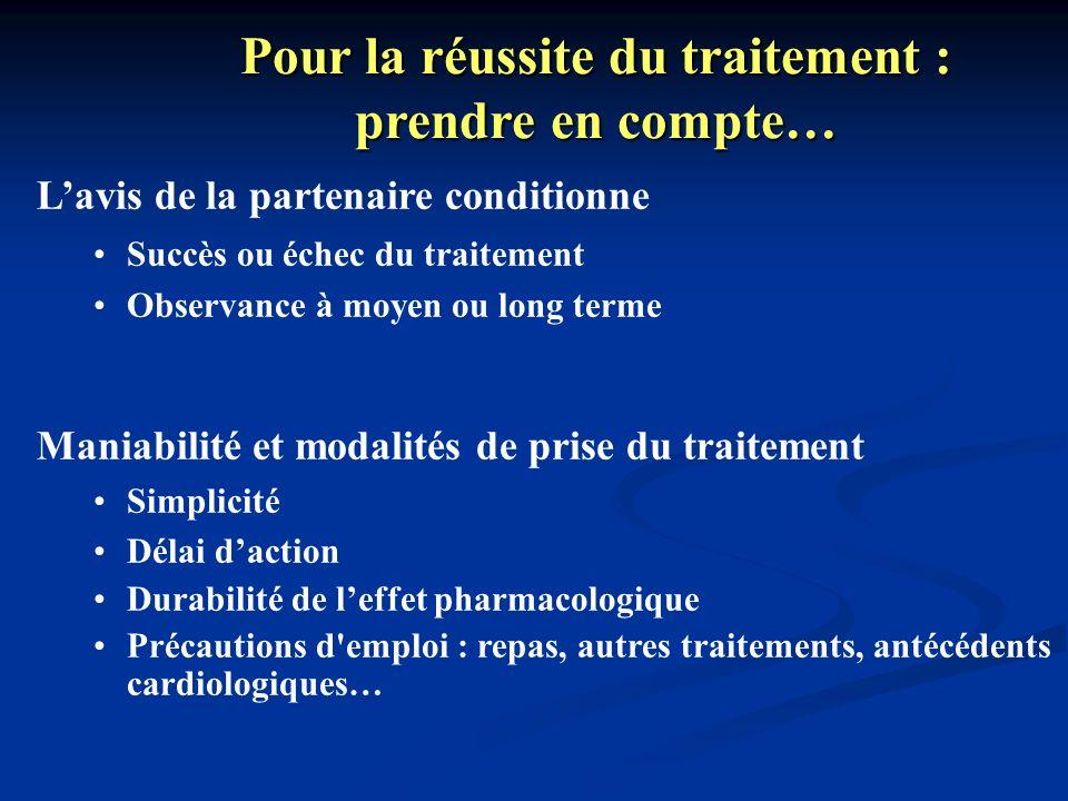 Pour la réussite du traitement : prendre en compte… Lavis de la partenaire conditionne Succès ou échec du traitement Observance à moyen ou long terme