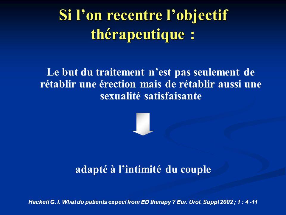 Si lon recentre lobjectif thérapeutique : Le but du traitement nest pas seulement de rétablir une érection mais de rétablir aussi une sexualité satisf