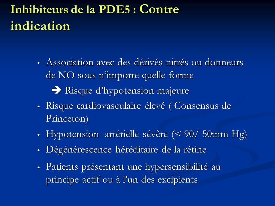 Inhibiteurs de la PDE5 : Contre indication Association avec des dérivés nitrés ou donneurs de NO sous nimporte quelle forme Association avec des dériv