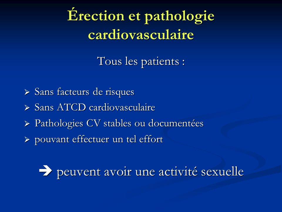 Érection et pathologie cardiovasculaire Tous les patients : Sans facteurs de risques Sans facteurs de risques Sans ATCD cardiovasculaire Sans ATCD car