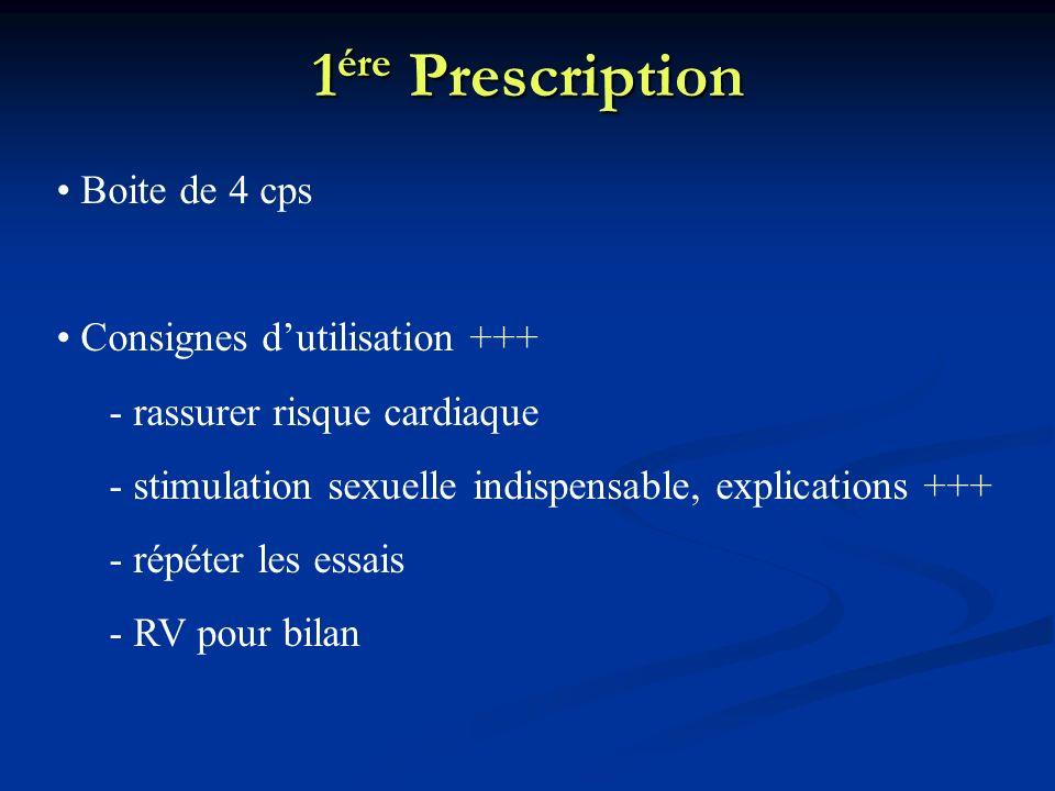 1 ére Prescription Boite de 4 cps Consignes dutilisation +++ - rassurer risque cardiaque - stimulation sexuelle indispensable, explications +++ - répé