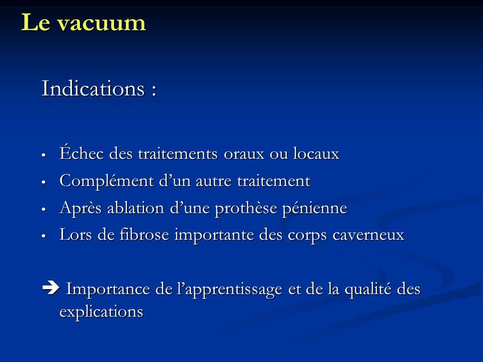 Le vacuum Indications : Échec des traitements oraux ou locaux Échec des traitements oraux ou locaux Complément dun autre traitement Complément dun aut