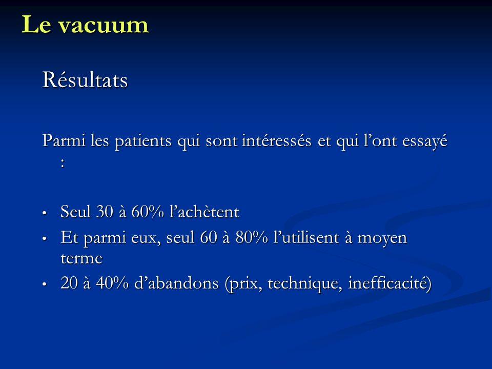 Le vacuum Résultats Parmi les patients qui sont intéressés et qui lont essayé : Seul 30 à 60% lachètent Seul 30 à 60% lachètent Et parmi eux, seul 60