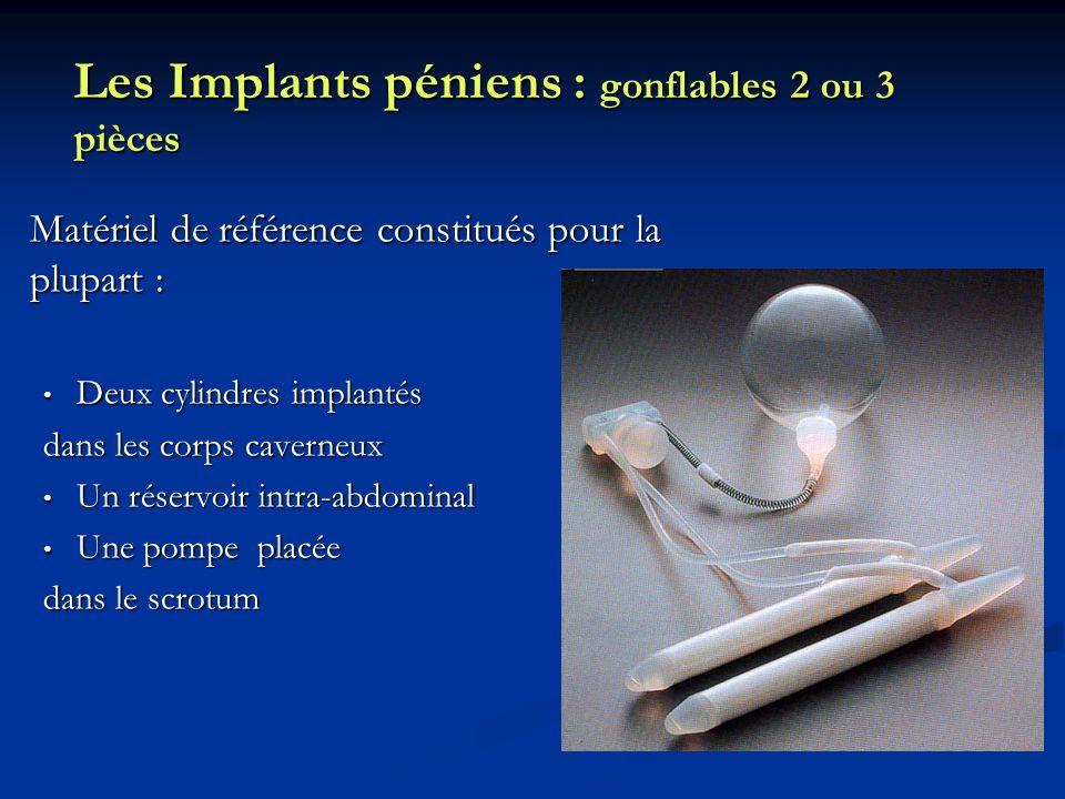Les Implants péniens : gonflables 2 ou 3 pièces Matériel de référence constitués pour la plupart : Deux cylindres implantés Deux cylindres implantés d