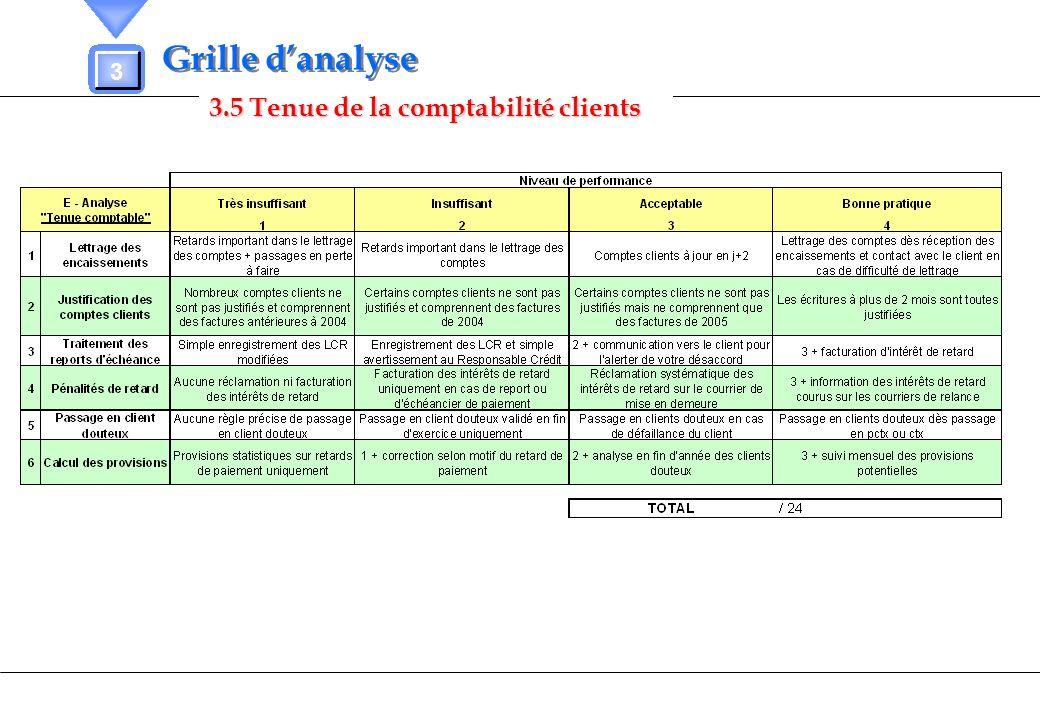 3.5 Tenue de la comptabilité clients 3 Grille danalyse