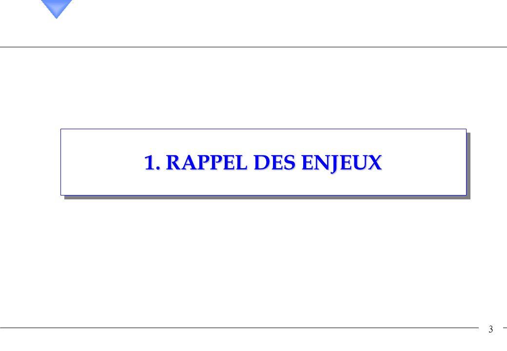 3 1.RAPPEL DES ENJEUX