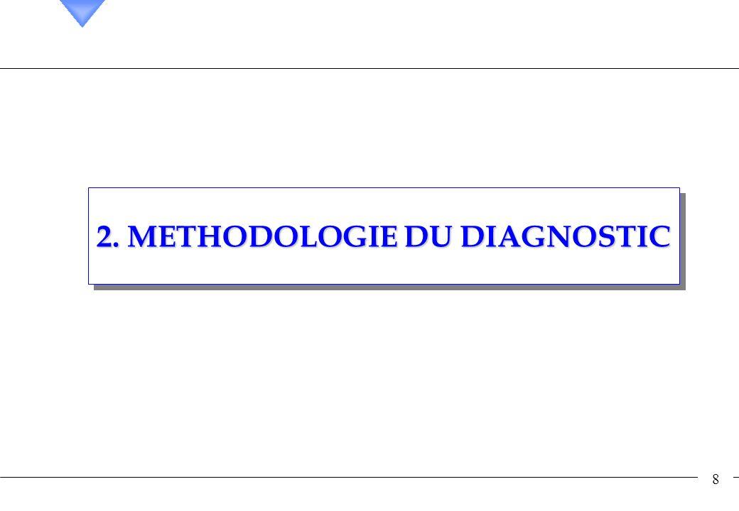 8 2. METHODOLOGIE DU DIAGNOSTIC