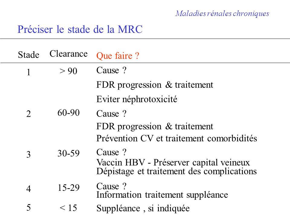 Préciser le stade de la MRC Maladies rénales chroniques Stade 1 2 3 4 5 Que faire ? Cause ? FDR progression & traitement Eviter néphrotoxicité Cause ?