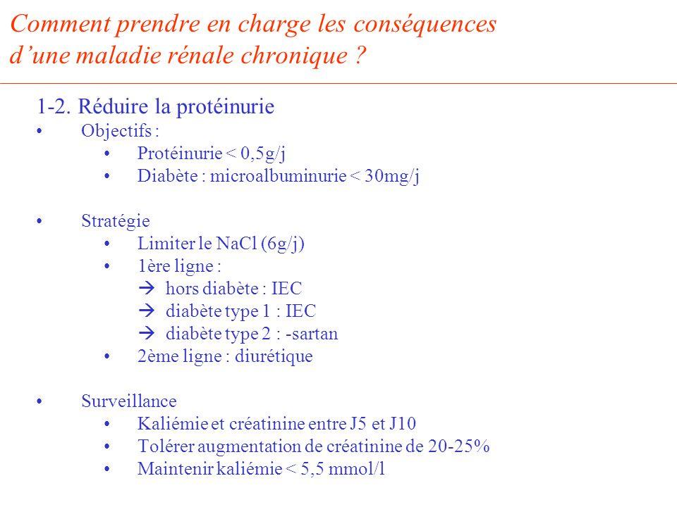Comment prendre en charge les conséquences dune maladie rénale chronique ? 1-2. Réduire la protéinurie Objectifs : Protéinurie < 0,5g/j Diabète : micr