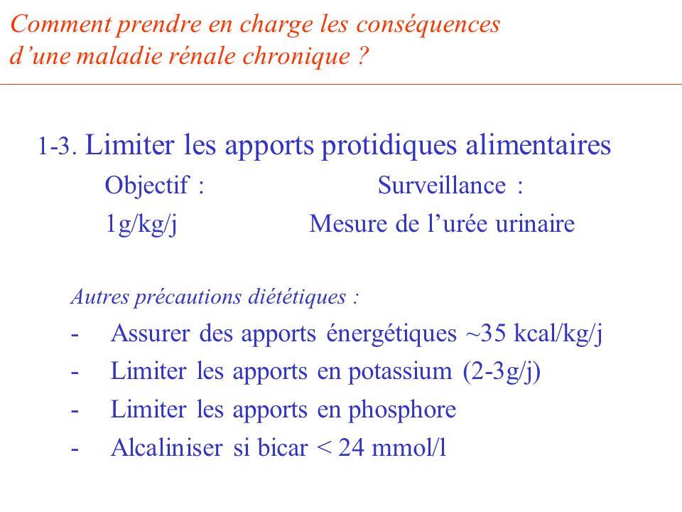 Comment prendre en charge les conséquences dune maladie rénale chronique ? 1-3. Limiter les apports protidiques alimentaires Objectif : Surveillance :