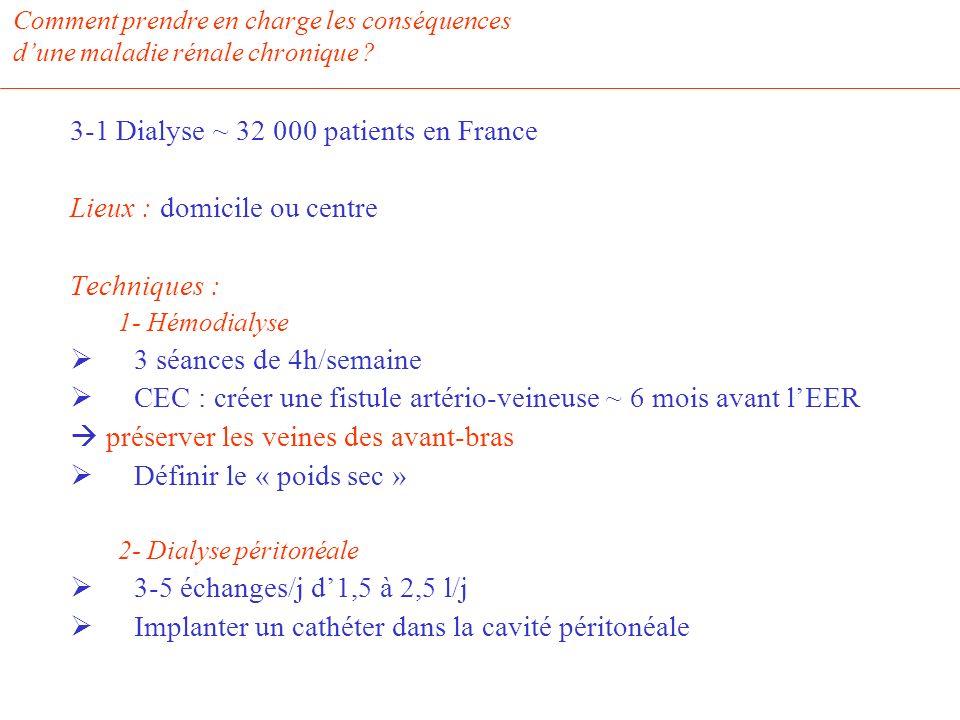 Comment prendre en charge les conséquences dune maladie rénale chronique ? 3-1 Dialyse ~ 32 000 patients en France Lieux : domicile ou centre Techniqu