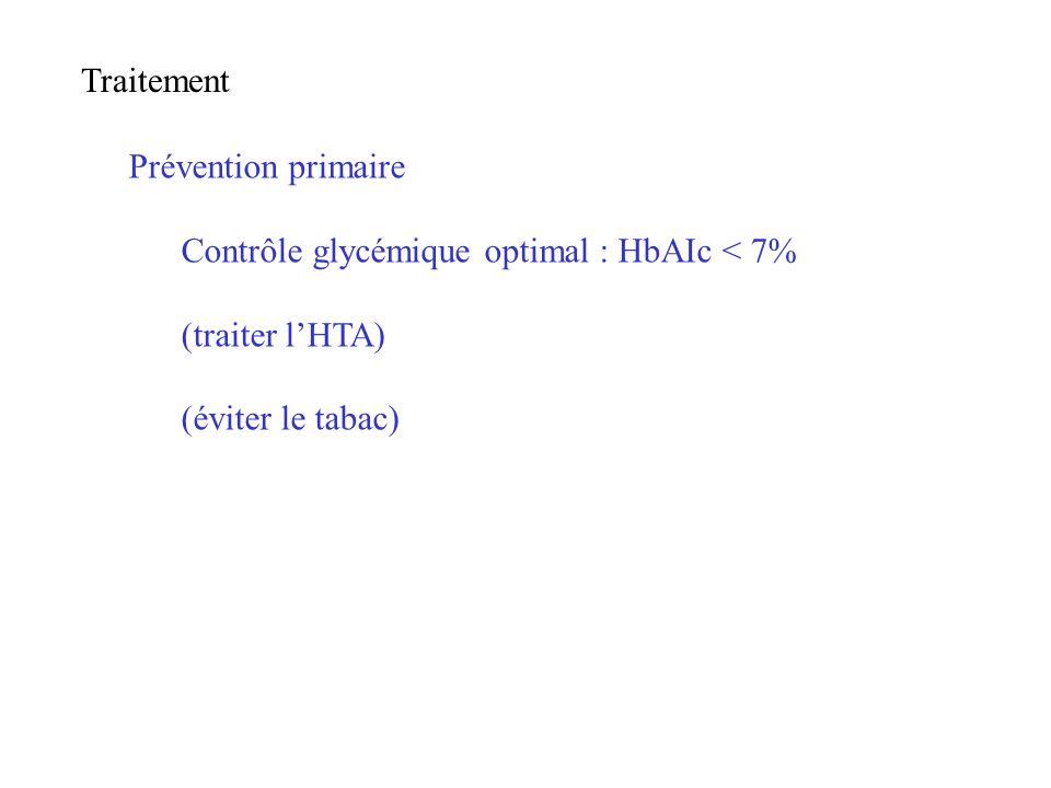 Traitement Prévention primaire Contrôle glycémique optimal : HbAIc < 7% (traiter lHTA) (éviter le tabac)