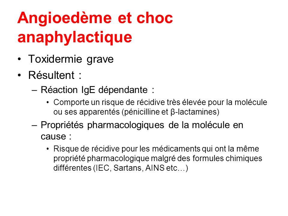 Angioedème et choc anaphylactique Toxidermie grave Résultent : –Réaction IgE dépendante : Comporte un risque de récidive très élevée pour la molécule