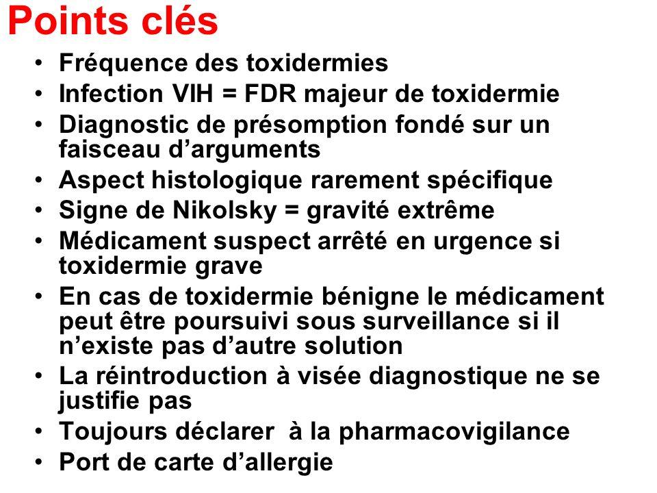 Points clés Fréquence des toxidermies Infection VIH = FDR majeur de toxidermie Diagnostic de présomption fondé sur un faisceau darguments Aspect histo
