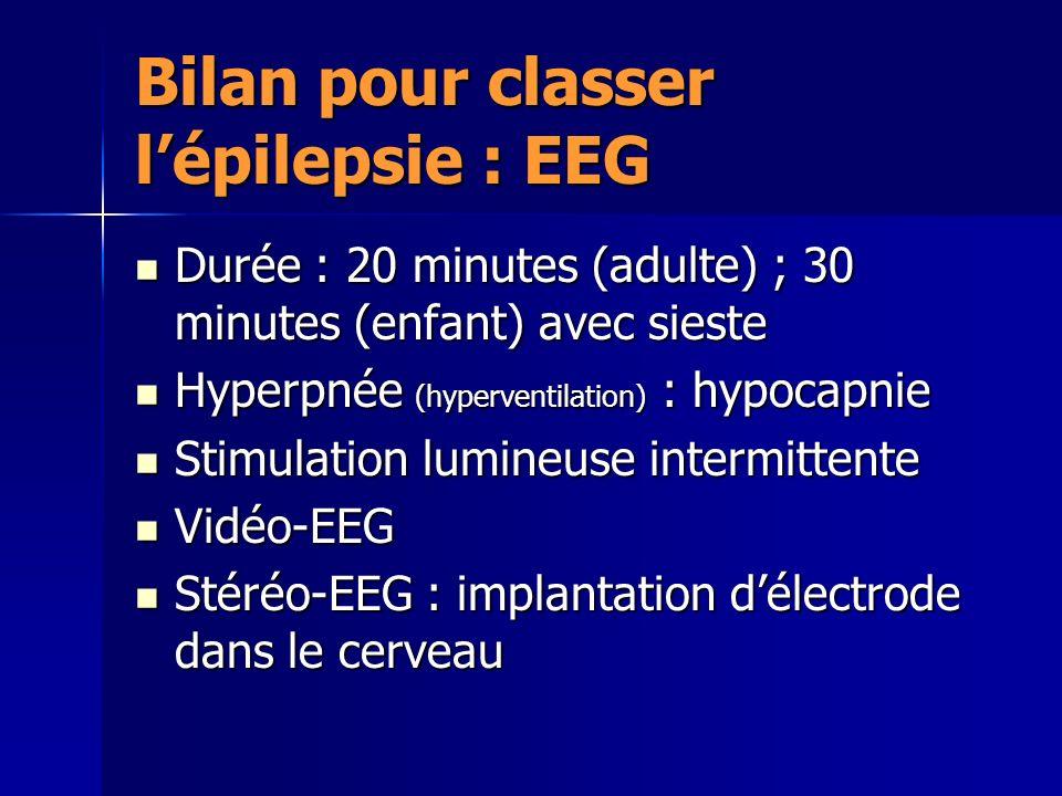 Bilan pour classer lépilepsie : EEG Durée : 20 minutes (adulte) ; 30 minutes (enfant) avec sieste Durée : 20 minutes (adulte) ; 30 minutes (enfant) avec sieste Hyperpnée (hyperventilation) : hypocapnie Hyperpnée (hyperventilation) : hypocapnie Stimulation lumineuse intermittente Stimulation lumineuse intermittente Vidéo-EEG Vidéo-EEG Stéréo-EEG : implantation délectrode dans le cerveau Stéréo-EEG : implantation délectrode dans le cerveau