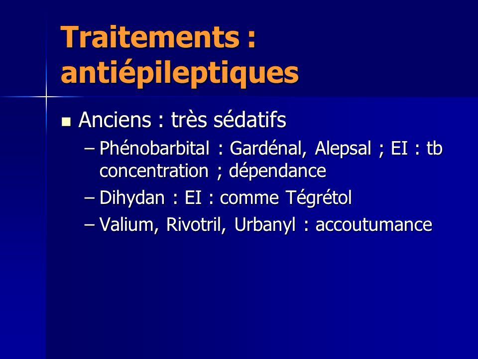 Traitements : antiépileptiques Anciens : très sédatifs Anciens : très sédatifs –Phénobarbital : Gardénal, Alepsal ; EI : tb concentration ; dépendance