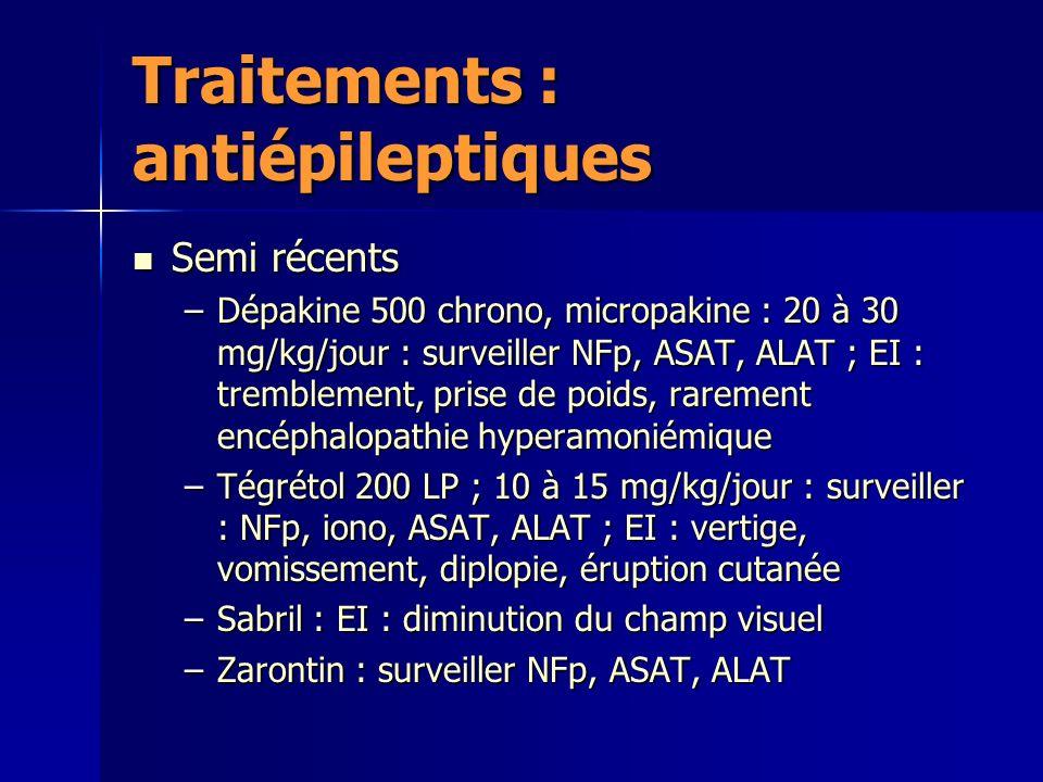Traitements : antiépileptiques Semi récents Semi récents –Dépakine 500 chrono, micropakine : 20 à 30 mg/kg/jour : surveiller NFp, ASAT, ALAT ; EI : tremblement, prise de poids, rarement encéphalopathie hyperamoniémique –Tégrétol 200 LP ; 10 à 15 mg/kg/jour : surveiller : NFp, iono, ASAT, ALAT ; EI : vertige, vomissement, diplopie, éruption cutanée –Sabril : EI : diminution du champ visuel –Zarontin : surveiller NFp, ASAT, ALAT