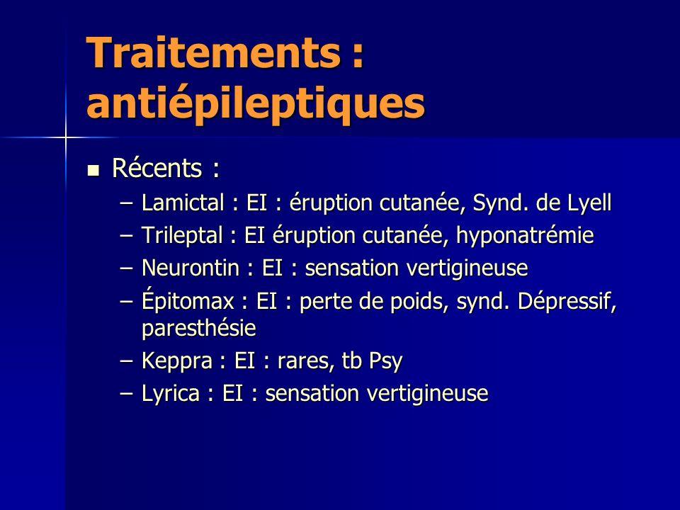 Traitements : antiépileptiques Récents : Récents : –Lamictal : EI : éruption cutanée, Synd. de Lyell –Trileptal : EI éruption cutanée, hyponatrémie –N