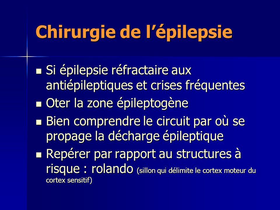 Chirurgie de lépilepsie Si épilepsie réfractaire aux antiépileptiques et crises fréquentes Si épilepsie réfractaire aux antiépileptiques et crises fréquentes Oter la zone épileptogène Oter la zone épileptogène Bien comprendre le circuit par où se propage la décharge épileptique Bien comprendre le circuit par où se propage la décharge épileptique Repérer par rapport au structures à risque : rolando (sillon qui délimite le cortex moteur du cortex sensitif) Repérer par rapport au structures à risque : rolando (sillon qui délimite le cortex moteur du cortex sensitif)